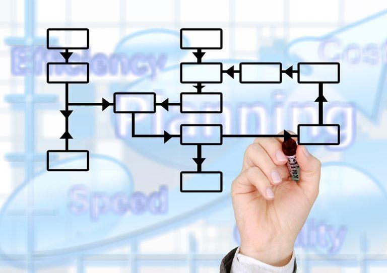 Sécurisez votre croissance commerciale avec une logistique de pointe